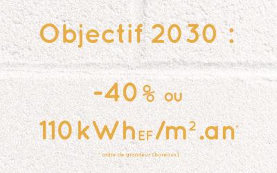 Objectif 2030 : 110 kWhEF/m²