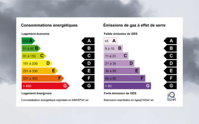 Le Diagnostic de Performance Énergétique (DPE)
